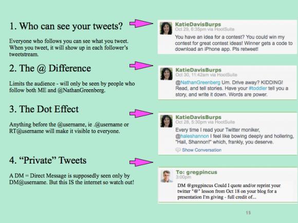 Twitter Primer